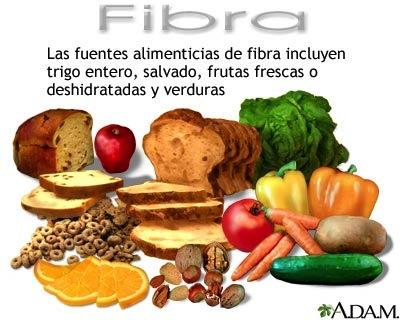 fibra salud com: