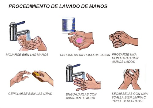 como-lavar-las-manos-en-forma-adecuada